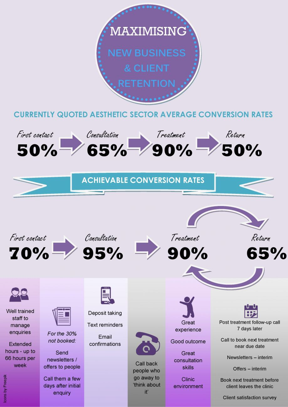 Maximising_Infographic-page-001.jpg